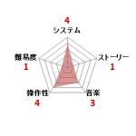 リトルマジック_ファミコン評価