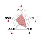 霊幻道士_ファミコン評価