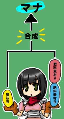 「ふしぎな木の実」ゲームシステム情報_挿絵1