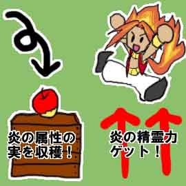 「ふしぎな木の実」ゲームシステム情報_挿絵3