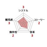 マザー_ファミコン評価