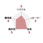 ファイナルファンタジー_ファミコン評価