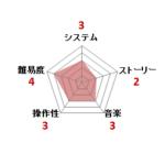 モンスターメーカー 7つの秘宝_ファミコン評価