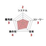 ドラゴンボール 神龍の謎_ファミコン評価