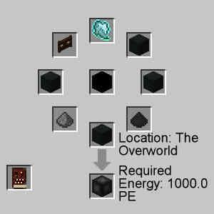 常闇の地下世界The Beneath:Minecraft SevTech Ages#14_挿絵1