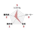 三國志_ファミコン評価