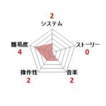 キングスナイト_ファミコン評価
