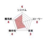 ロックマン_ファミコン評価