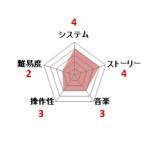 スーパースターフォース 時空歴の秘密_ファミコン評価