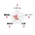 スペランカー_ファミコン評価