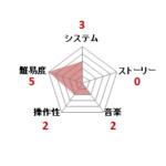 オバケのQ太郎 ワンワンパニック_ファミコン評価
