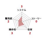 グーニーズ_ファミコン評価