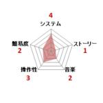 月風魔伝_ファミコン評価