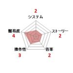 ダークロード_ファミコン評価